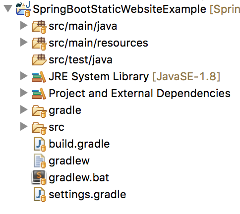 Sample gradle project structure